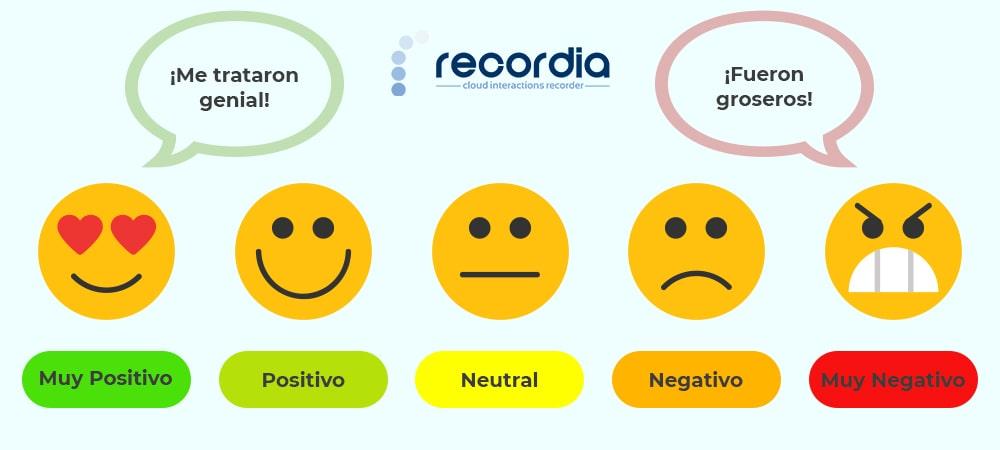 análisis de sentimientos (Sentiment Analysis)