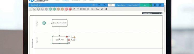 Gestión de Procesos Empresariales con ProcessMaker